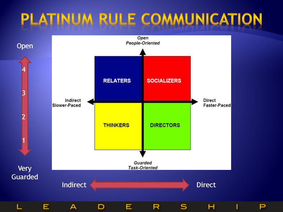 Platinum Rule Communication