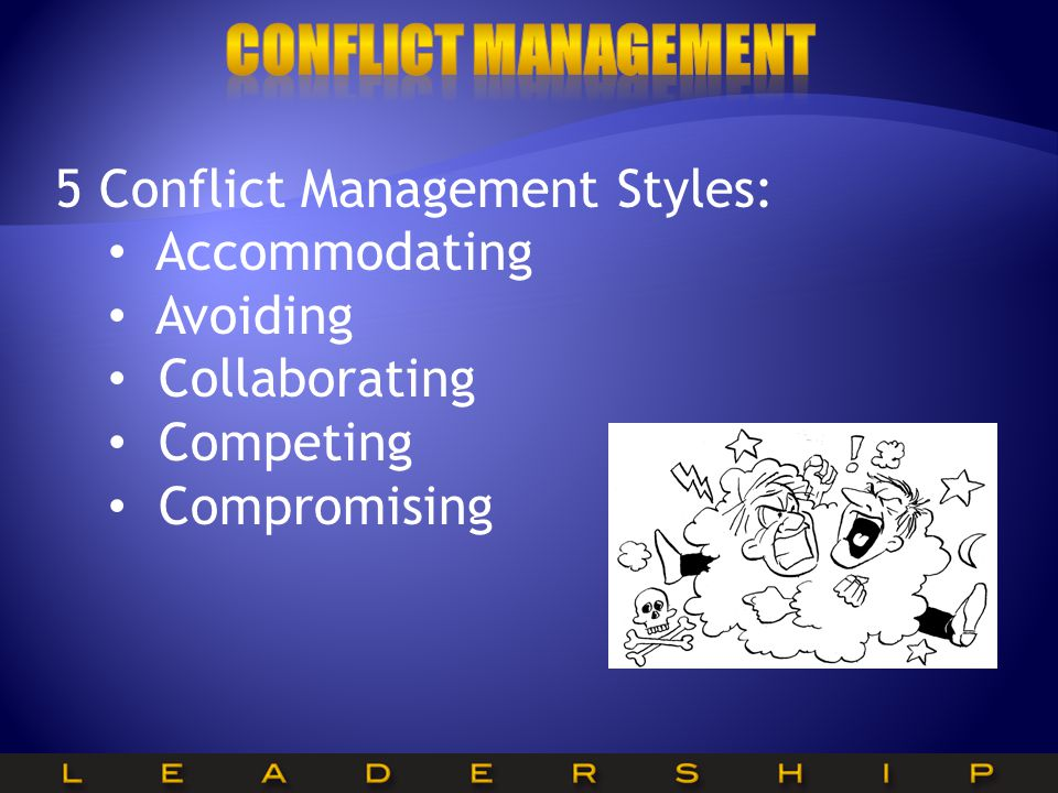 accommodating conflict management strategy Conflict management analysis | the accommodating style is described as a style in which of the available conflict management strategies is most appropriate.