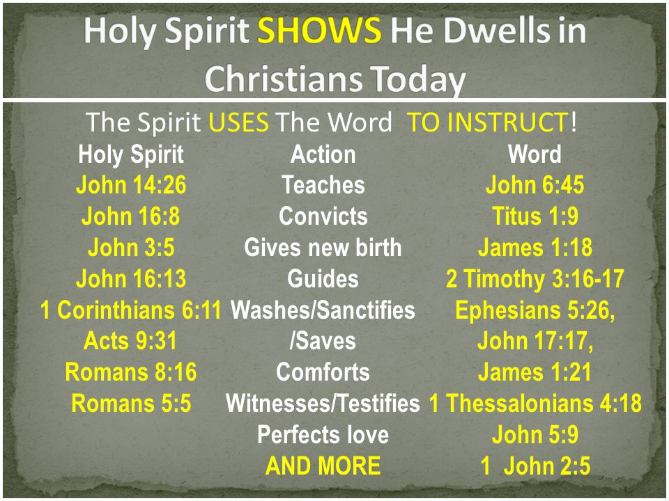 Holy Spirit SHOWS He Dwells in Christians Today