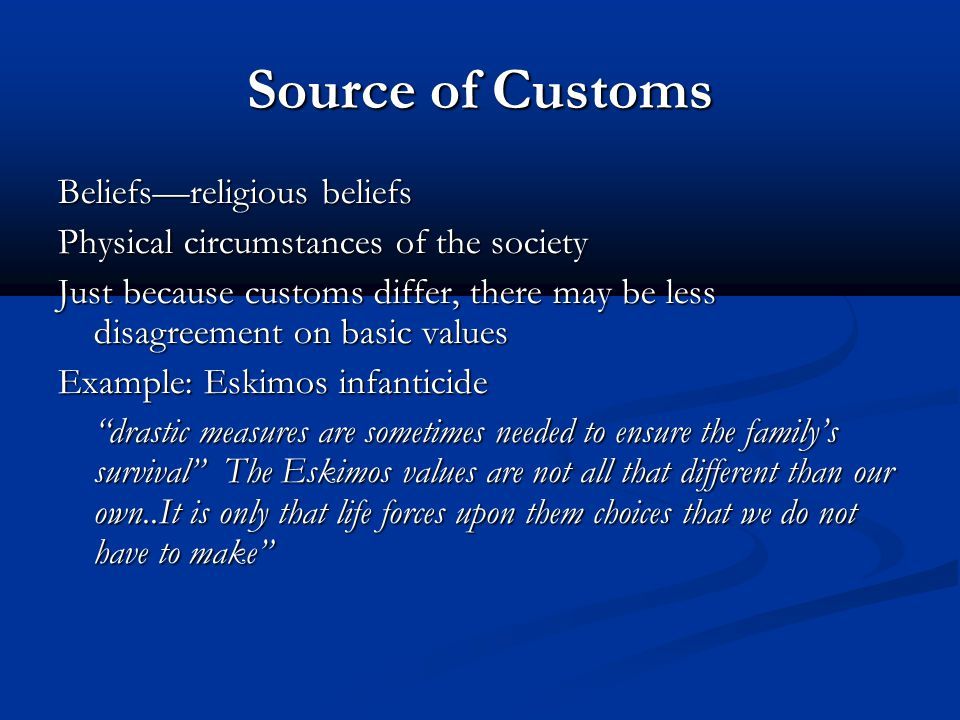 Source of Customs Beliefs—religious beliefs