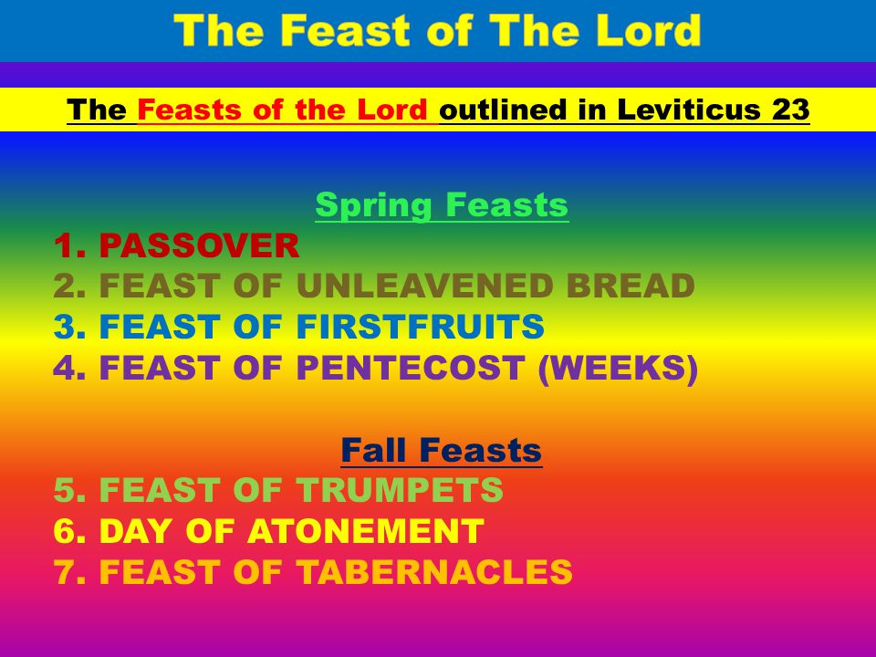 The Feasts of the Lord outlined in Leviticus 23