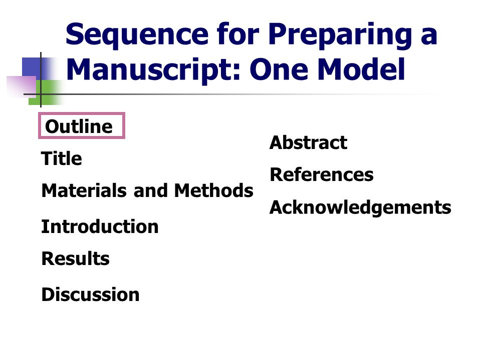 Sequence for Preparing a Manuscript: One Model