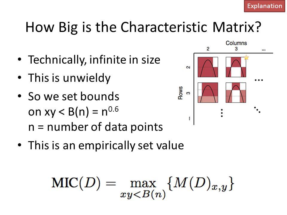 How Big is the Characteristic Matrix