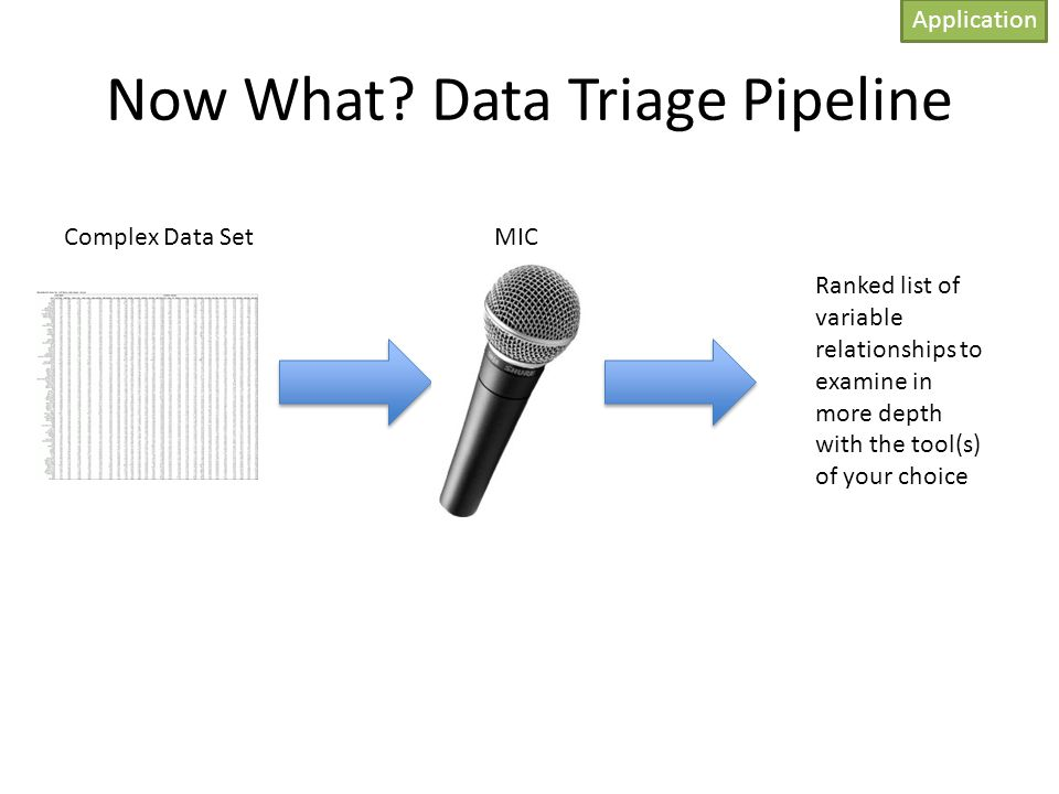 Now What Data Triage Pipeline