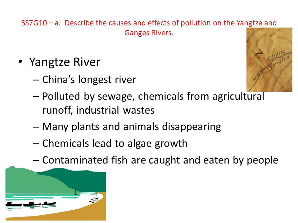 Yangtze River China's longest river