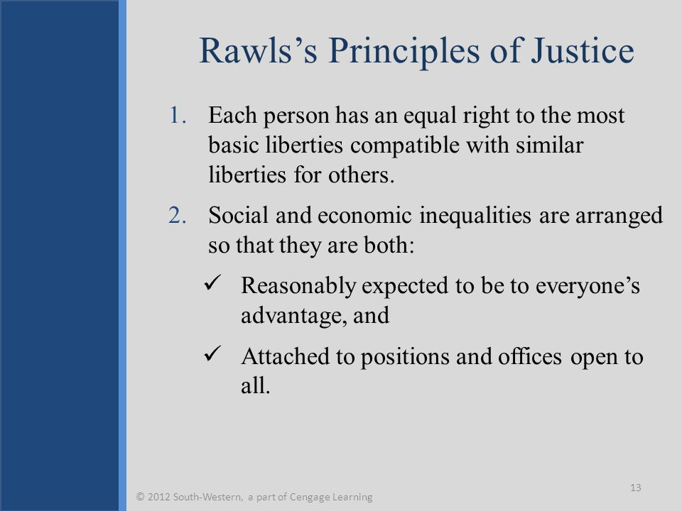Rawls's Principles of Justice
