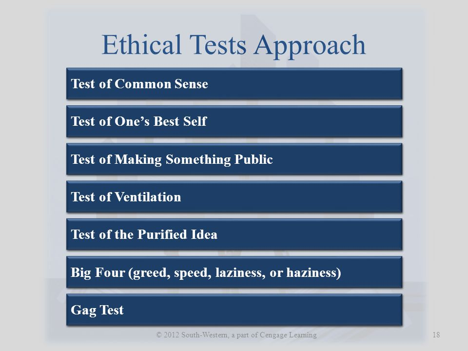 Ethical Tests Approach