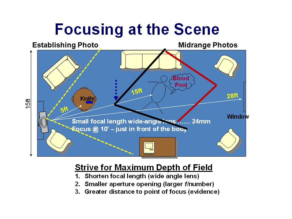 Establishing Photo Midrange Photos