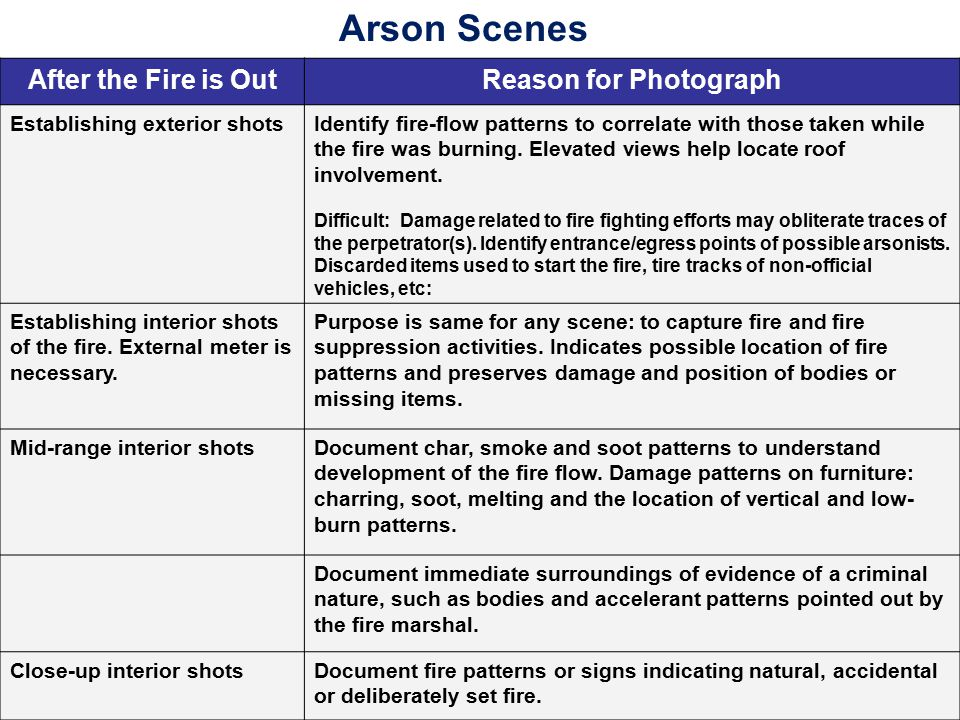 Arson Scenes After the Fire is Out Reason for Photograph