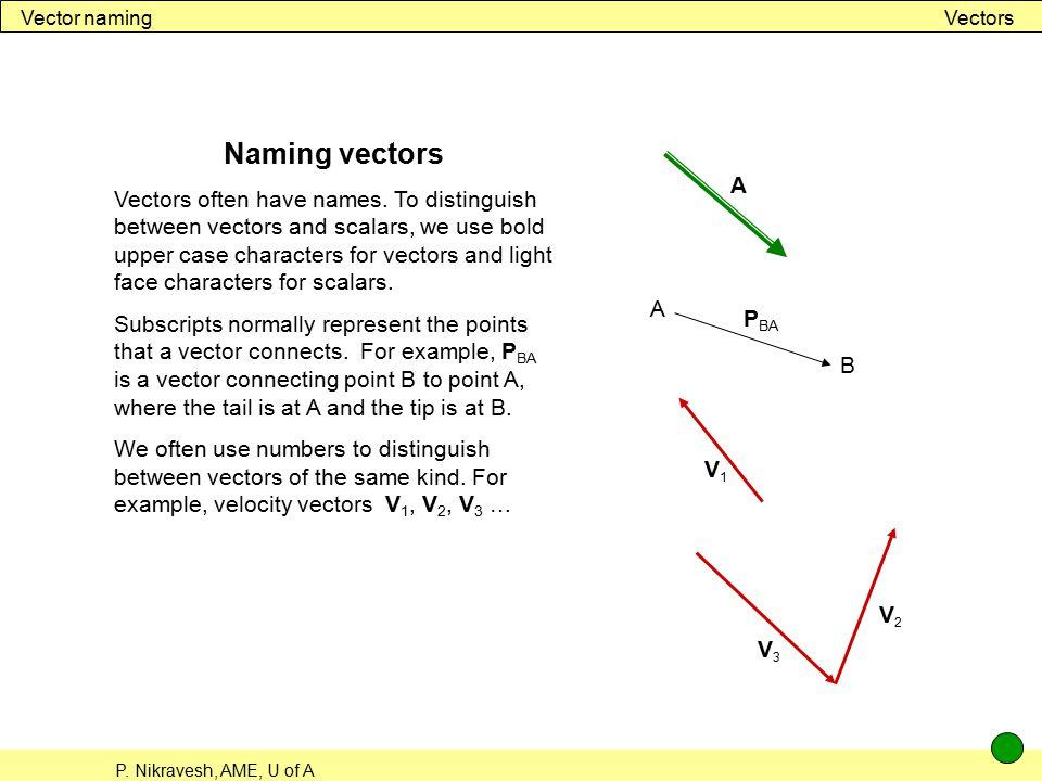 Vector naming Vectors. Naming vectors.