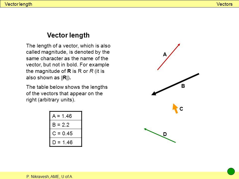 Vector length Vectors. Vector length.