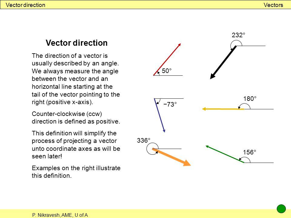 Vector direction Vectors. 232° Vector direction.