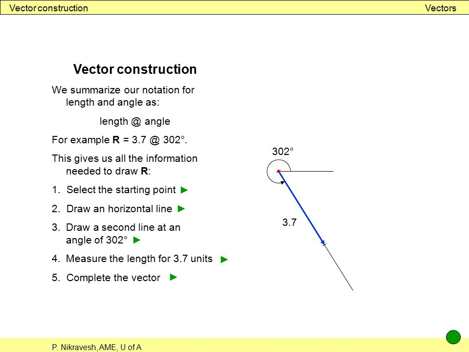 Vector construction We summarize our notation for length and angle as: