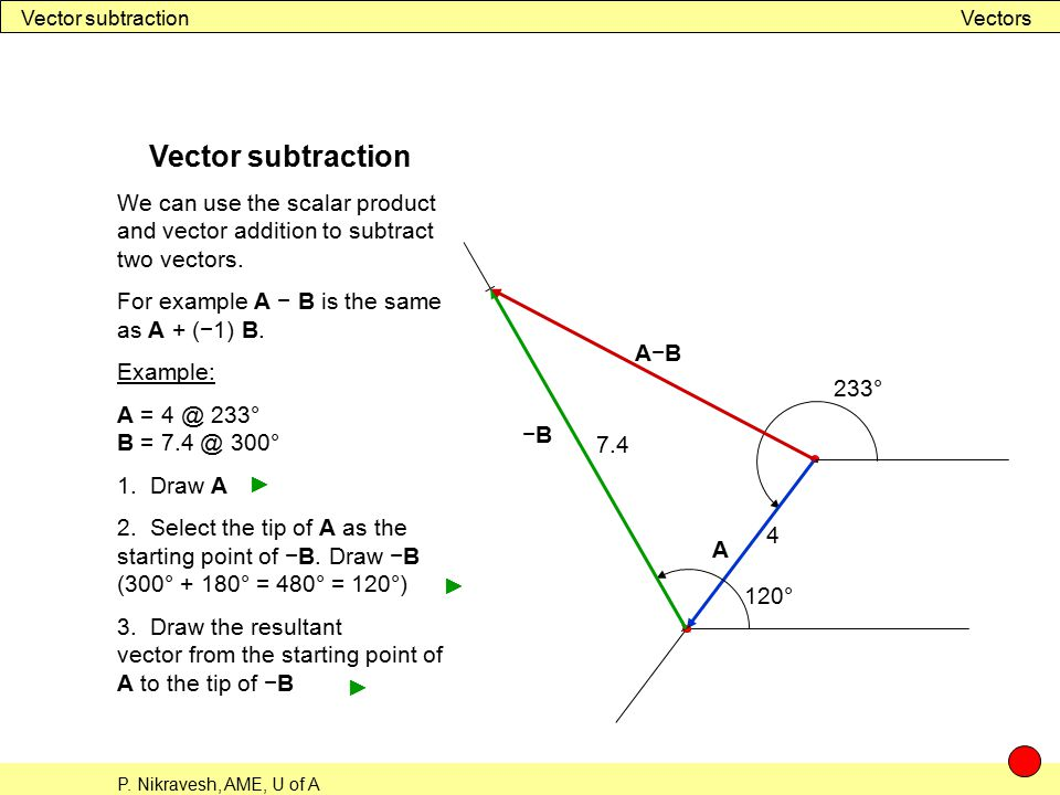 Vector subtraction Vectors. Vector subtraction. We can use the scalar product and vector addition to subtract two vectors.