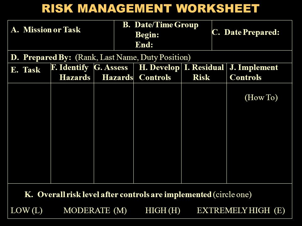 RISK MANAGEMENT WORKSHEET
