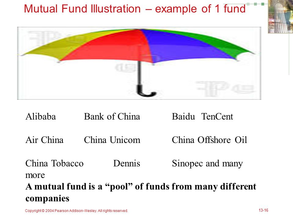 Mutual Fund Illustration – example of 1 fund