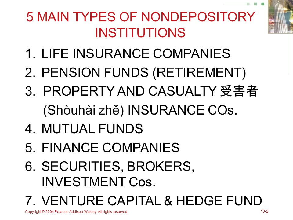 5 MAIN TYPES OF NONDEPOSITORY INSTITUTIONS
