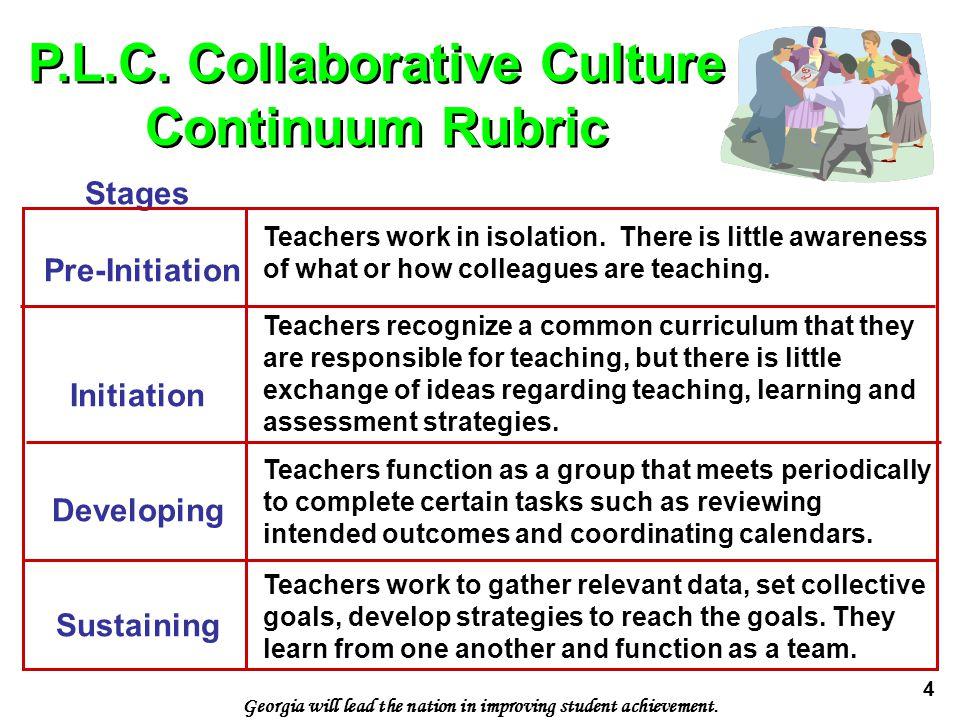 P.L.C. Collaborative Culture Continuum Rubric