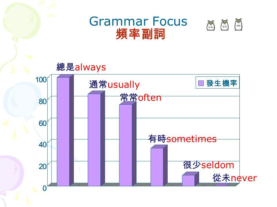 Grammar Focus 頻率副詞 總是always 通常usually 常常often 有時sometimes 很少seldom
