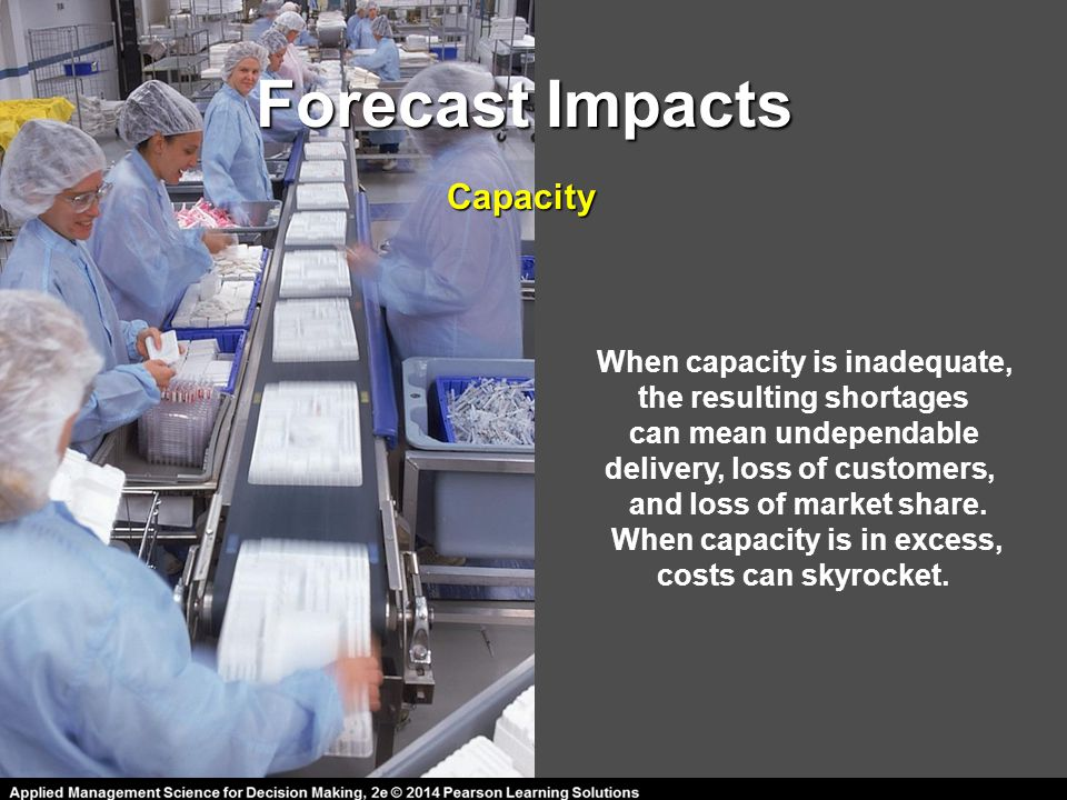 Forecast Impacts Capacity the resulting shortages