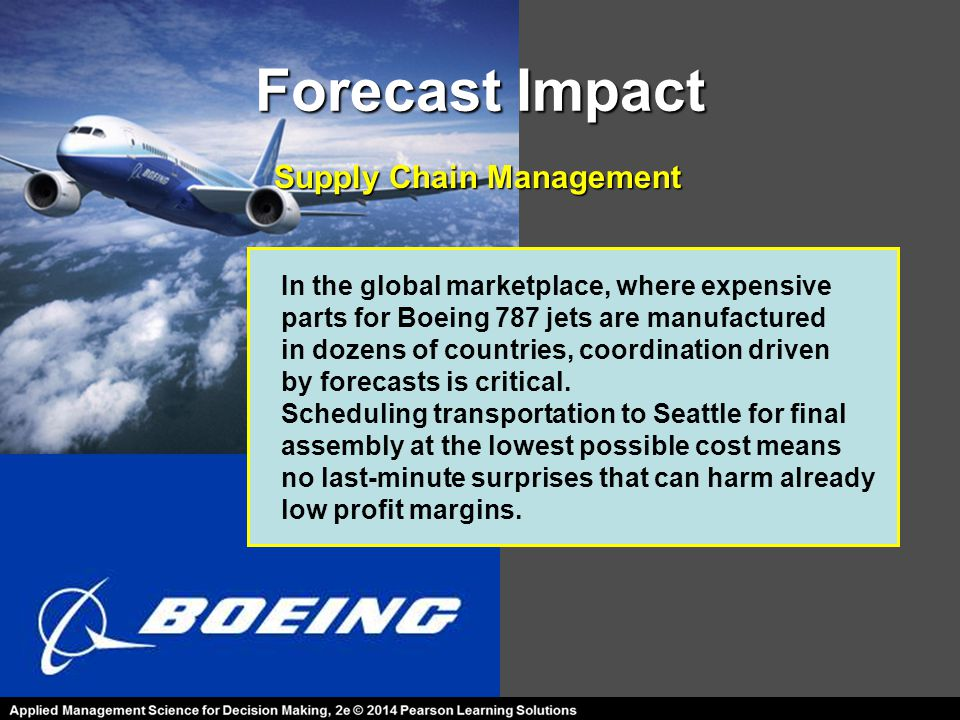 Forecast Impact Supply Chain Management