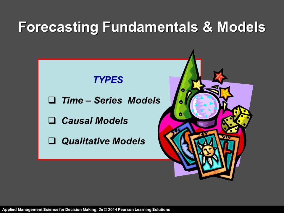 Forecasting Fundamentals & Models