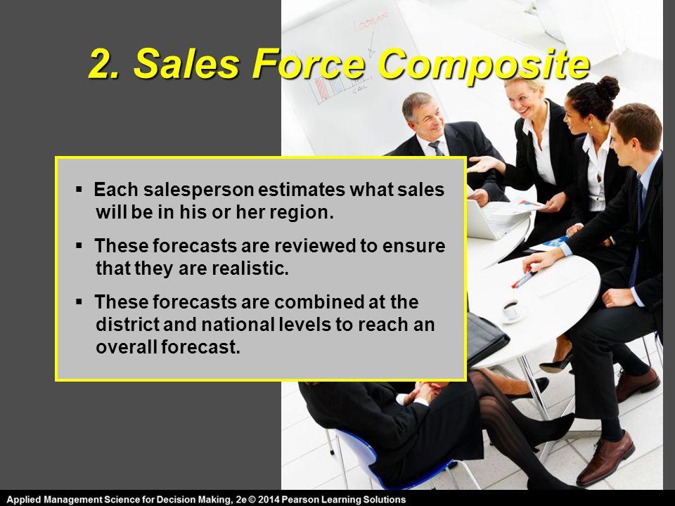 2. Sales Force Composite Each salesperson estimates what sales