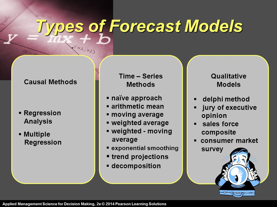 Types of Forecast Models