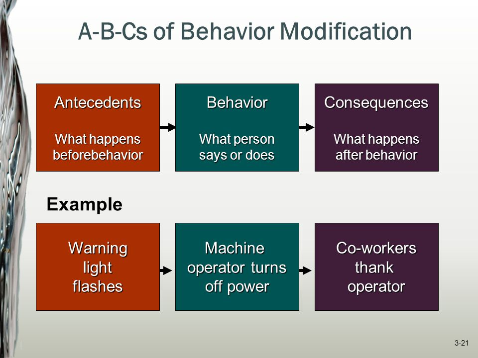 A-B-Cs of Behavior Modification