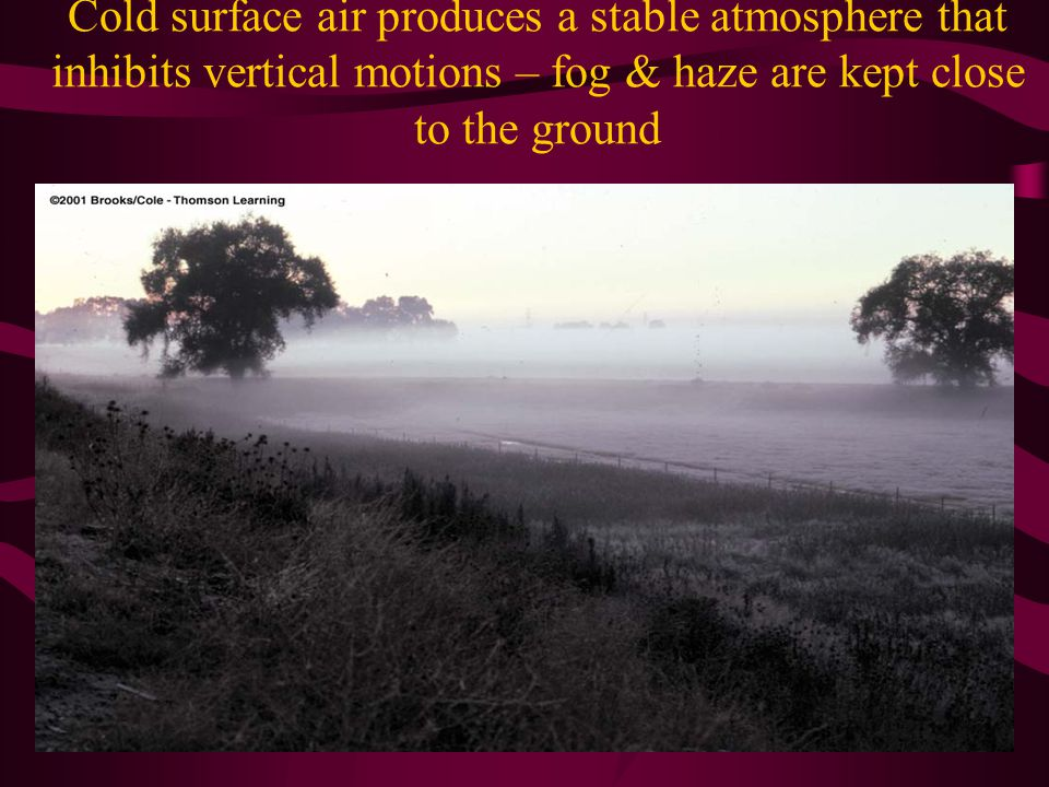 Cold surface air produces a stable atmosphere that inhibits vertical motions – fog & haze are kept close to the ground