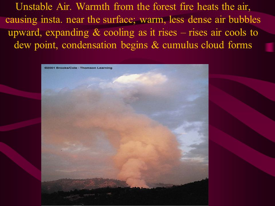 Unstable Air. Warmth from the forest fire heats the air, causing insta