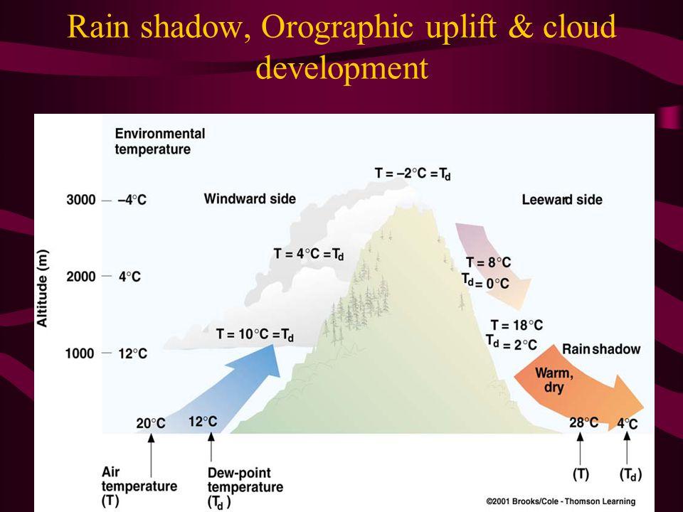 Rain shadow, Orographic uplift & cloud development