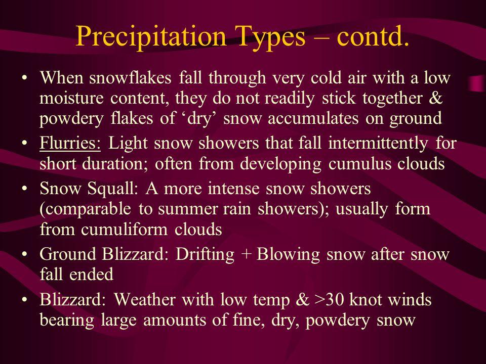 Precipitation Types – contd.