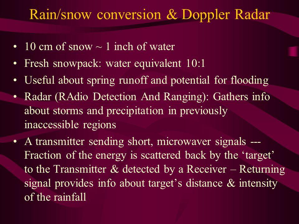 Rain/snow conversion & Doppler Radar