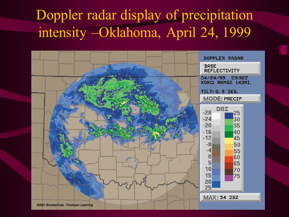 Doppler radar display of precipitation intensity –Oklahoma, April 24, 1999