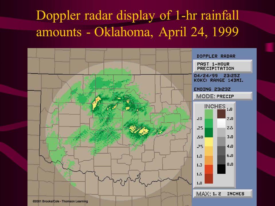 Doppler radar display of 1-hr rainfall amounts - Oklahoma, April 24, 1999