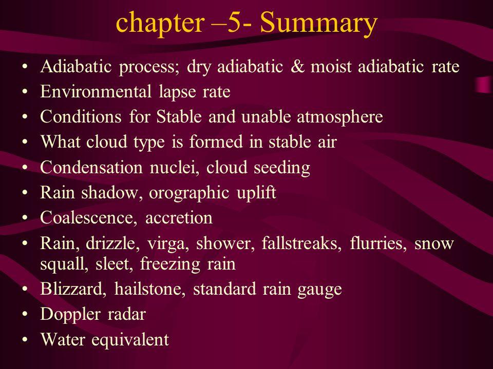 chapter –5- Summary Adiabatic process; dry adiabatic & moist adiabatic rate. Environmental lapse rate.
