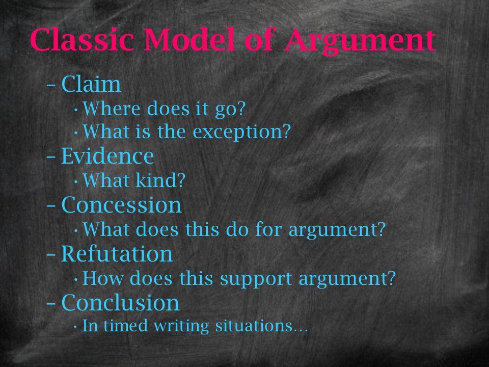 Classic Model of Argument