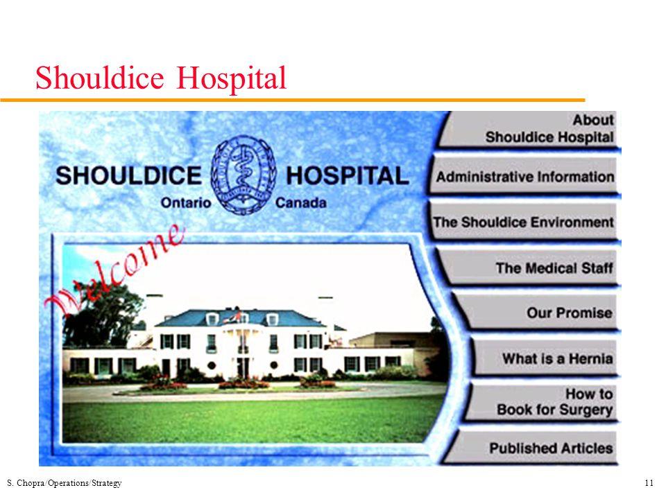 Shouldice Hospital S. Chopra/Operations/Strategy