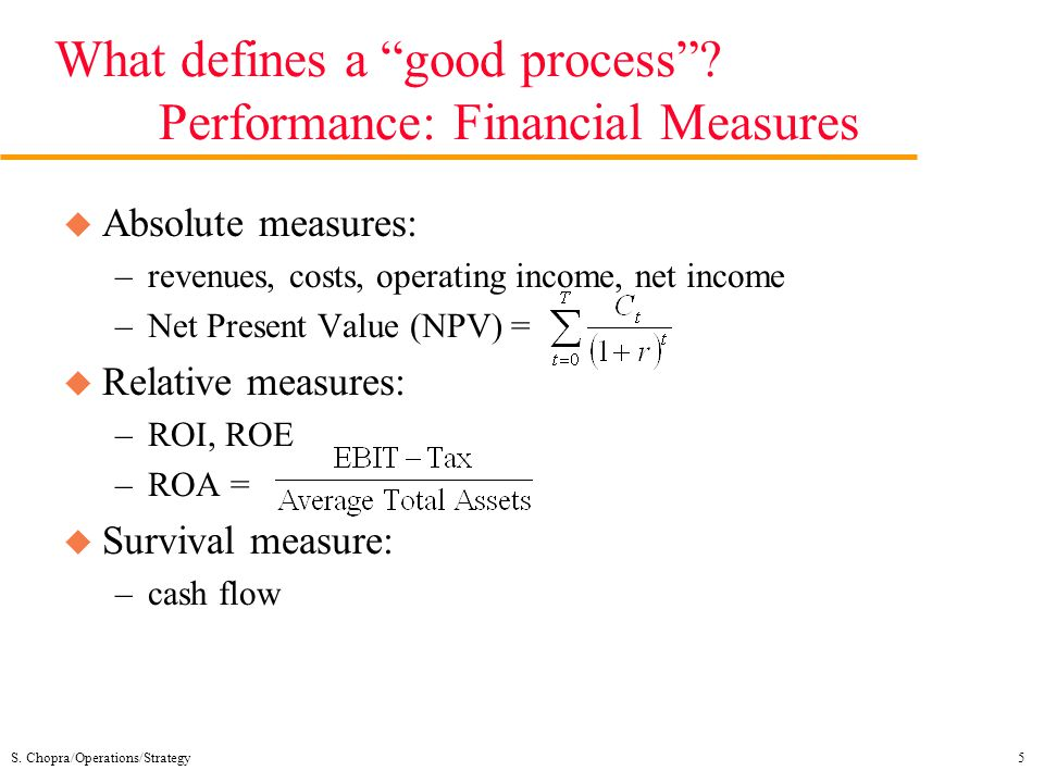 What defines a good process Performance: Financial Measures