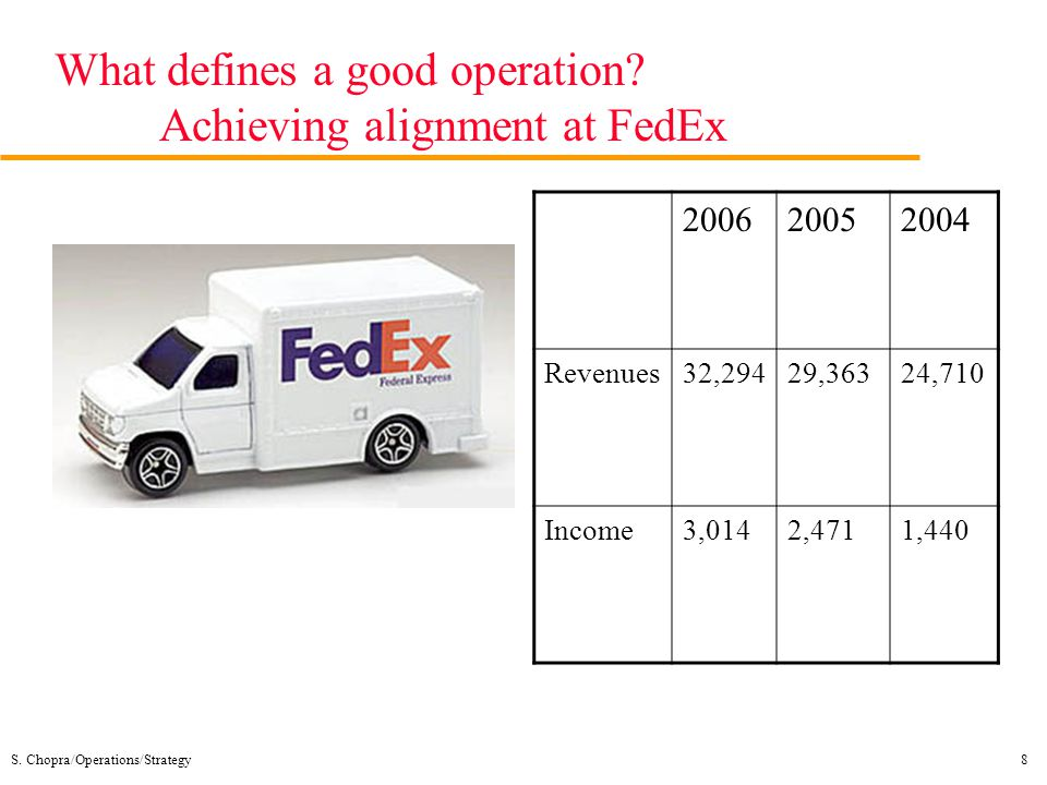 What defines a good operation Achieving alignment at FedEx