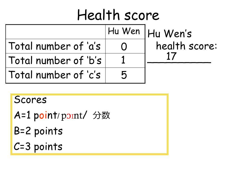 Health score Total number of 'a's Total number of 'b's