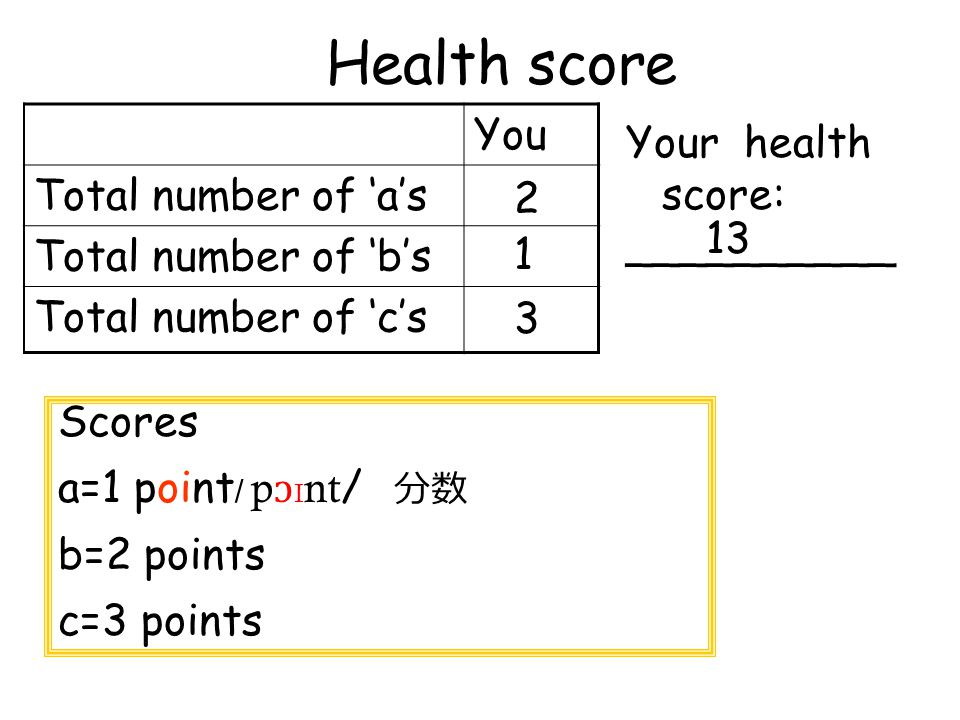 Health score You Total number of 'a's Total number of 'b's