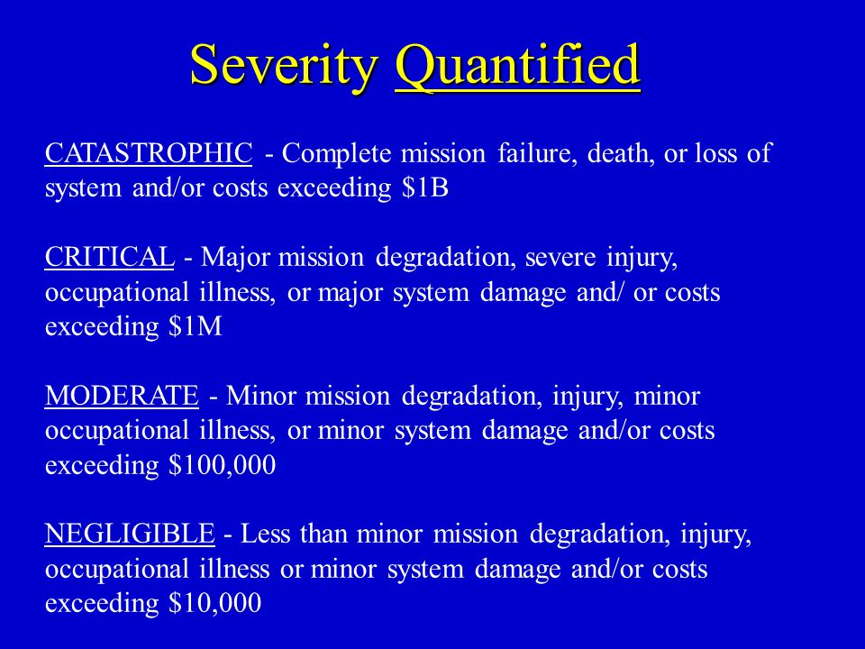 Severity Quantified CATASTROPHIC - Complete mission failure, death, or loss of system and/or costs exceeding $1B.