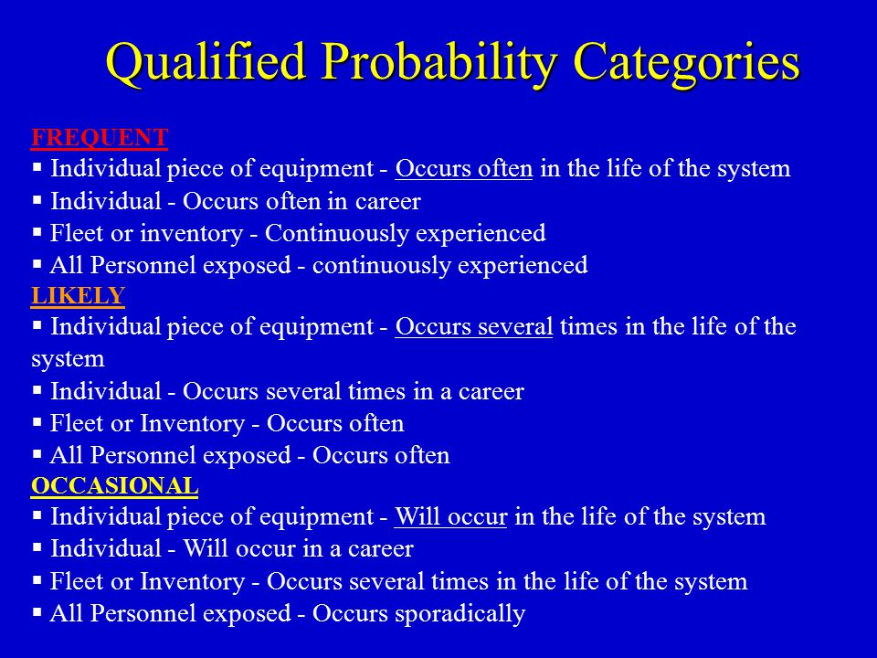 Qualified Probability Categories