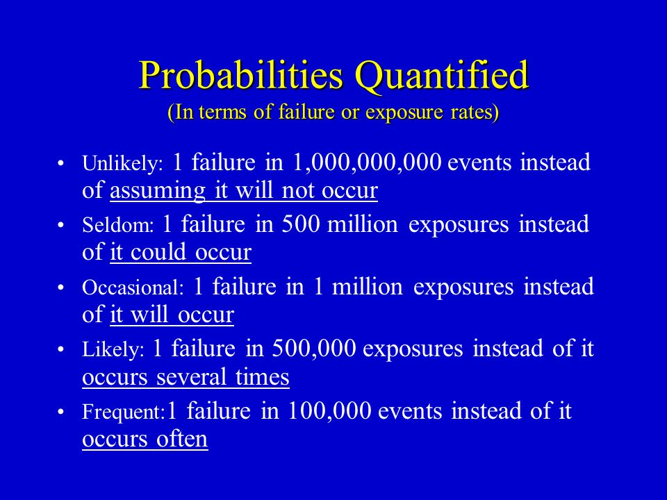 Probabilities Quantified (In terms of failure or exposure rates)