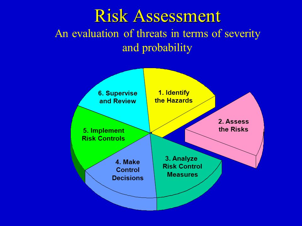Risk Assessment An evaluation of threats in terms of severity and probability
