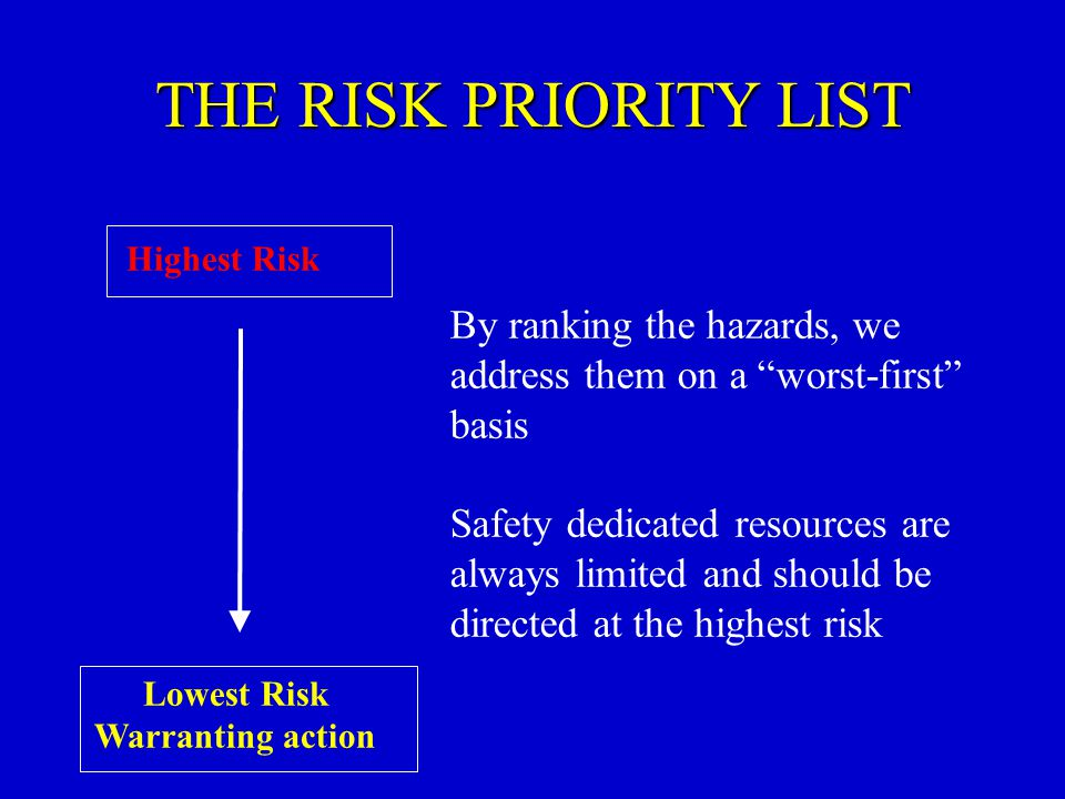 THE RISK PRIORITY LIST Highest Risk. By ranking the hazards, we address them on a worst-first basis.