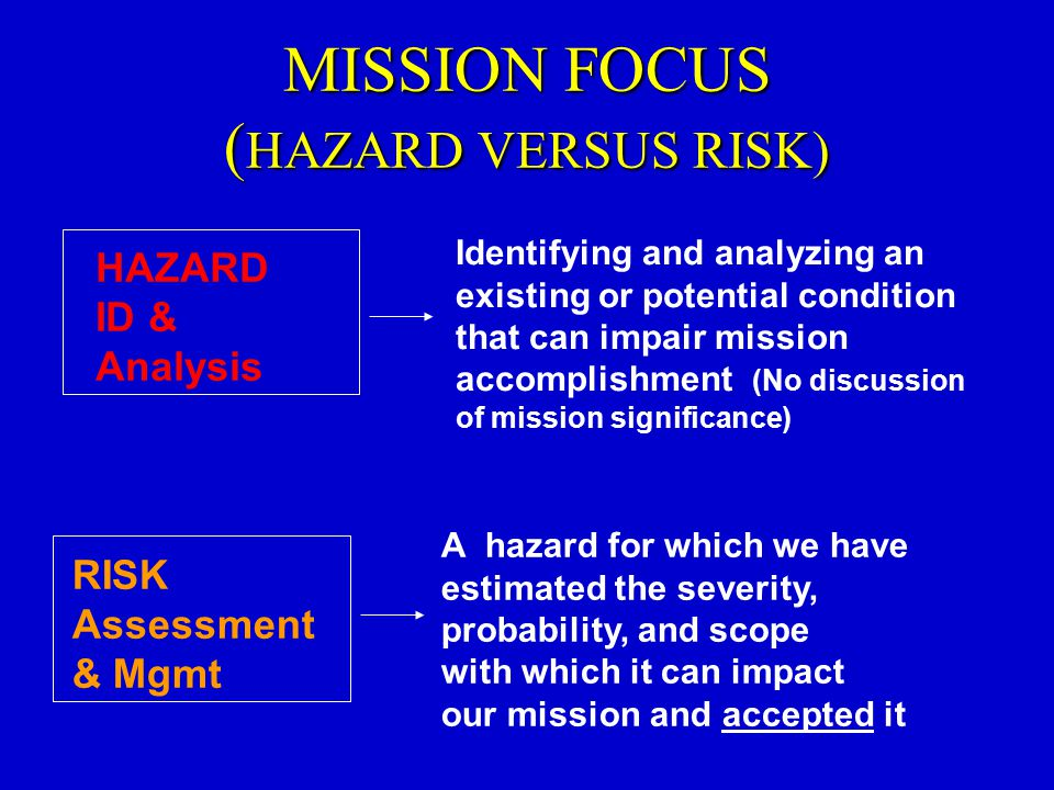 MISSION FOCUS (HAZARD VERSUS RISK)