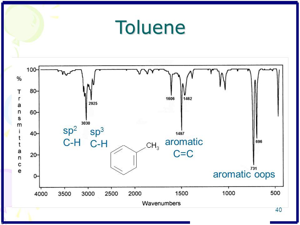Toluene sp2 C-H sp3 C-H aromatic C=C aromatic oops